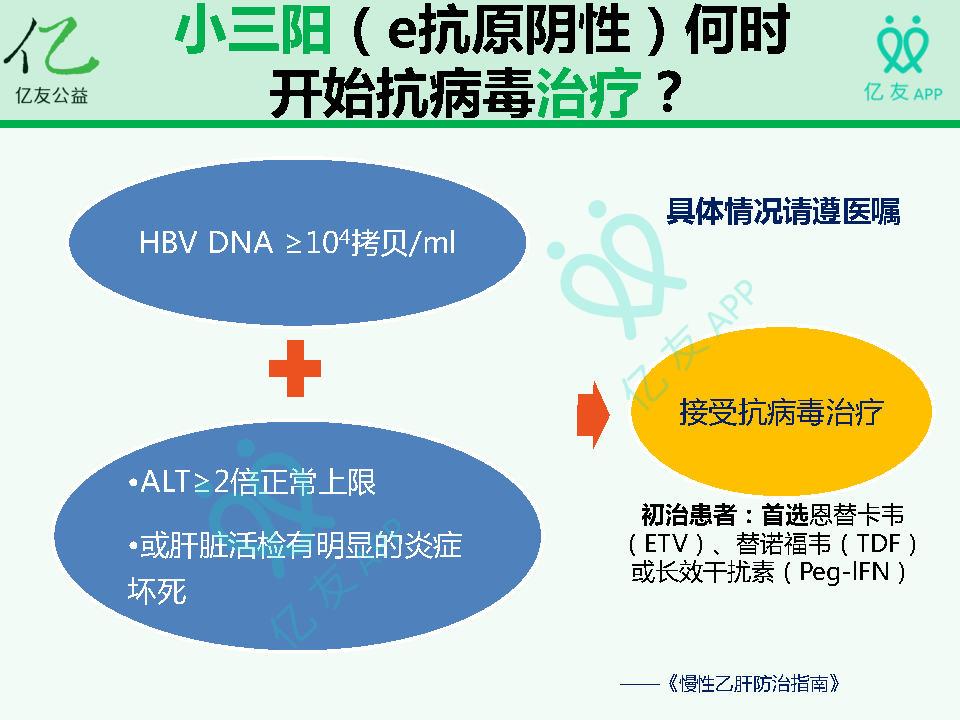 肝功能gdp_复查过肝功能的进来看一下 国内航空 kongjie.com